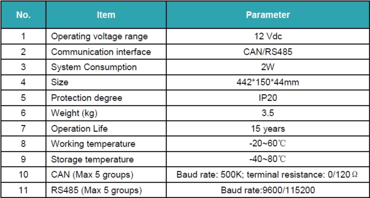 Pylontech LV Hub Specifications