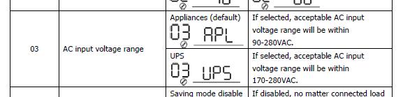 Selection of AC input voltage range