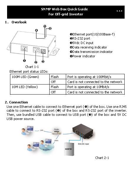 Webox Scheme